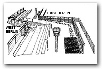 Top secret tours beyond the iron curtain tour diagram of the former border system dividing east and west berlin ccuart Choice Image